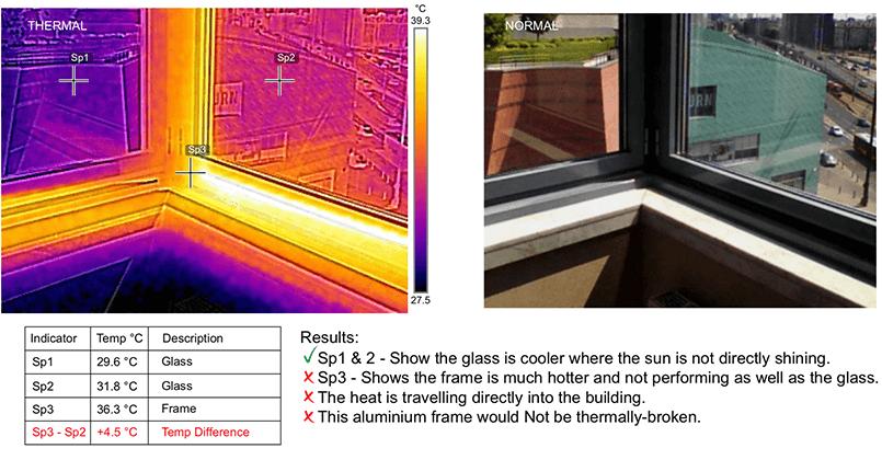 hot aluminium example
