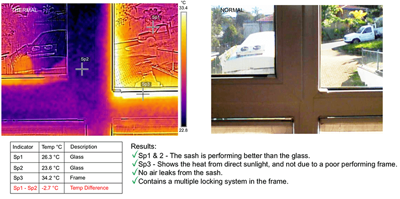 hot oknalux upvc window example