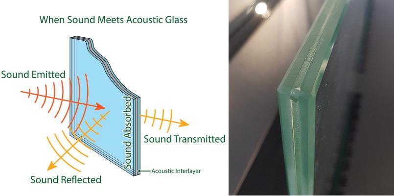 when sound meets acoustic glass