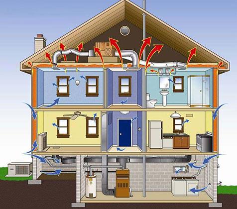 passive house principals 1